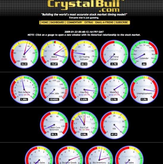crystalbull