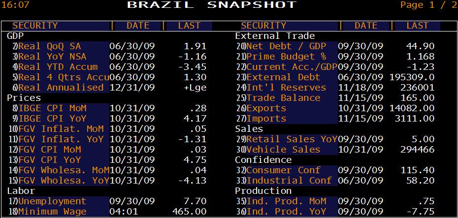 Brazil 20091119