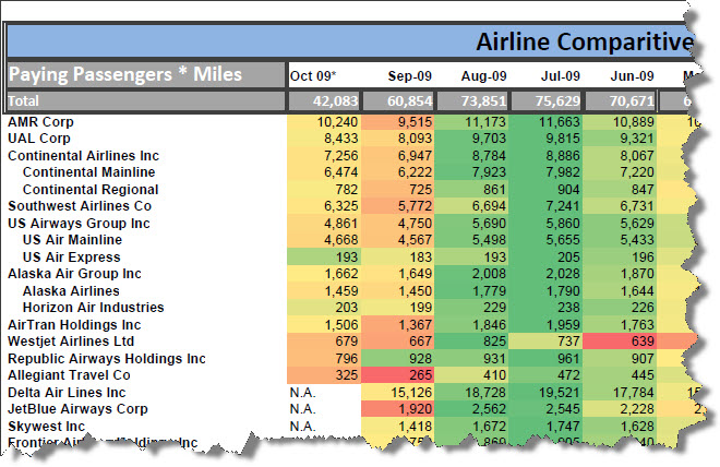 airlines_comps