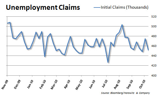 claims 20101021