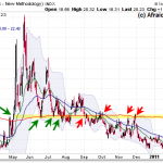 March 6 VIX Daily