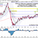 March 6 WTIC