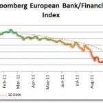 euroindex