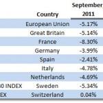 europereturns