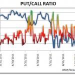 put_call