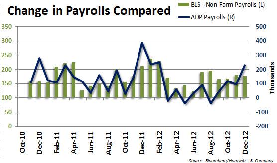 payroll1