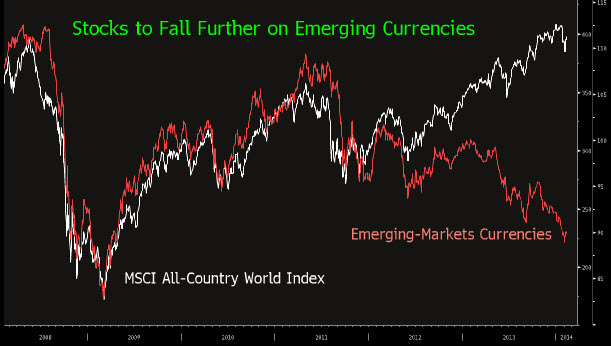 emergingcurrency