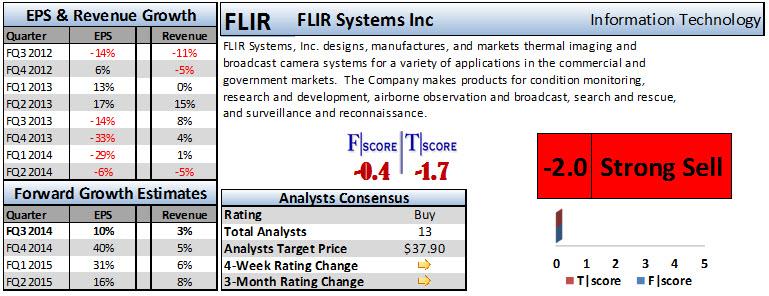 flir3