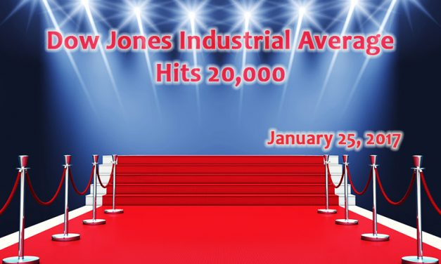 DJIA 20,000 – Acceptance Speech